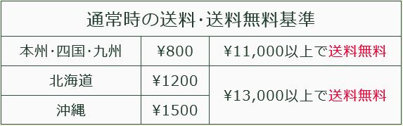 車のコーティング剤・洗車用品販売ハイブリッドナノガラス本店サイトの送料及び送料無料基準はコチラ